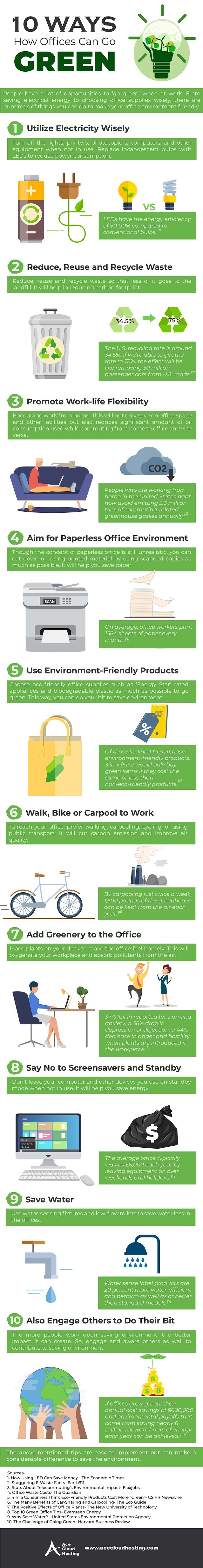 10 Ways How Offices Can Go Green #infographic