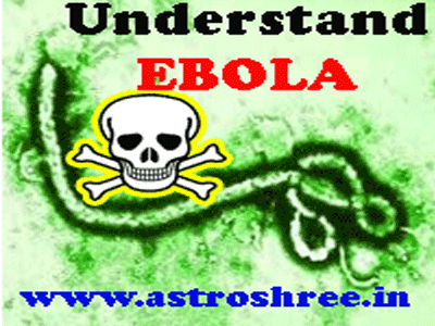 medical astrology for ebola virus protection