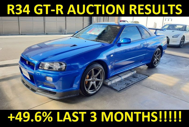 R34 GT-R Japanese Auction Prices