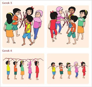Kunci Jawaban Halaman 108 tema 9 kelas 5 subtema 2 pembelajaran 5