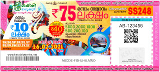 Kerala Lottery Results 16-02-2021 Sthree Sakthi SS-248 Lottery Result