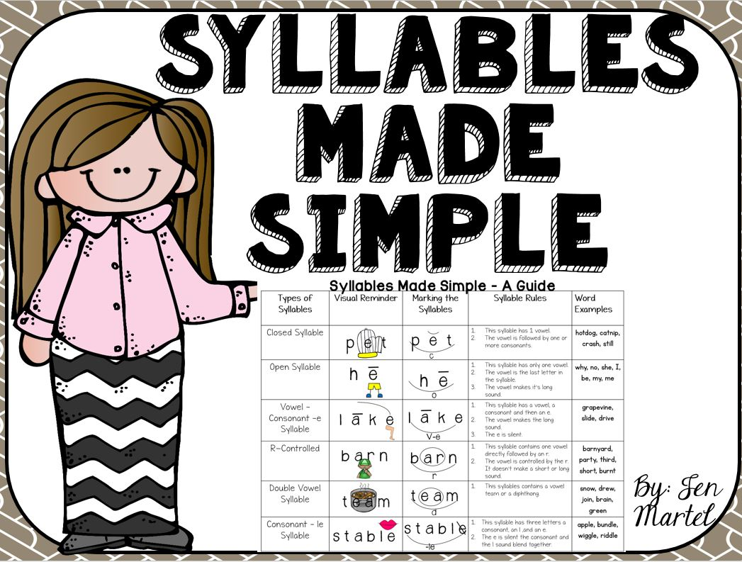 Miss Martel S Special Class Syllables Made Simple
