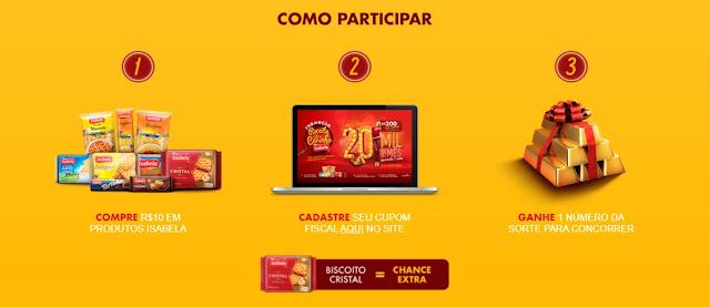 Promoção Isabela 2020 Prêmio 20 Mil Reais Por Mês