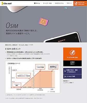 0 SIM | So-net モバイルサービスTOPページ