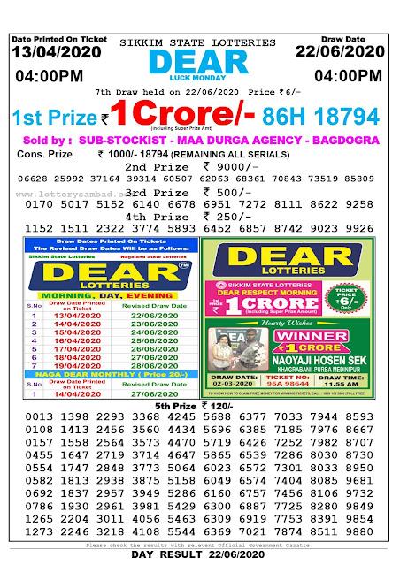 Sikkim State Lottery Sambad 4:00 pm Result 13-04-2020
