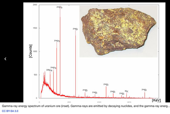 Radioactive decay fingerprints observable in this uranium sample (Source: Wikipedia)