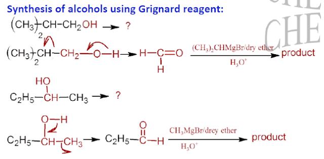 Alcohol preparation methods by grignard reagent