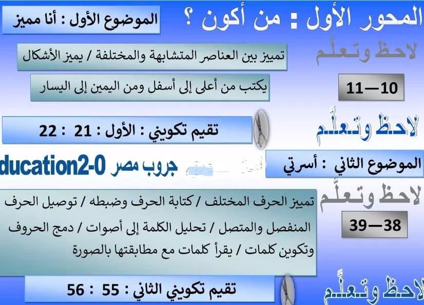 التقييم التكويني.. اللغة العربية المحور الأول من أكون ؟ للصف الثاني الابتدائي 2020 3