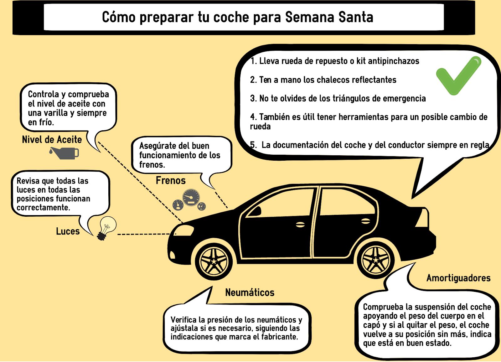 FÉNIX DIRECTO ® Seguros - Blog Oficial: neumaticos