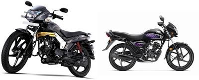 Mahindra-Centuro VS Honda dream neo