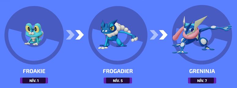 Pokémon Unite - Evolução de Greninja