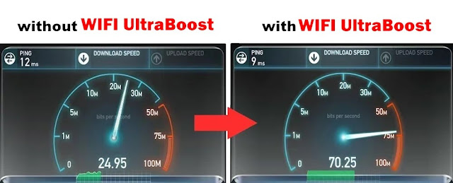 UltraBoost, Wifi, ISP, Gadget, bandwidth, YouTube,