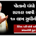 The government is giving loans up to Rs 10 lakh to run its own business… Pradhan Mantri Mudra Yojana