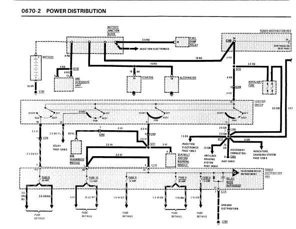 92 Bmw 325i Manual Transmission Wiring Diagram And Fuse Box