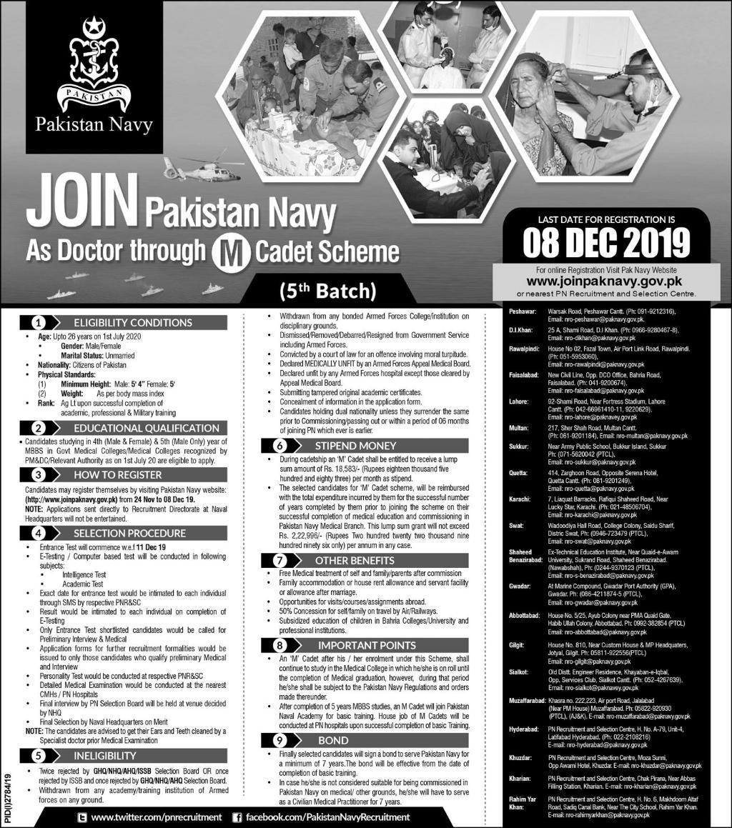 Pakistan Navy Medical Posts Karachi 2019 Latest