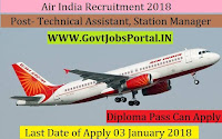 Air India Recruitment 2018 – 33 Technical Assistant, Station Manager