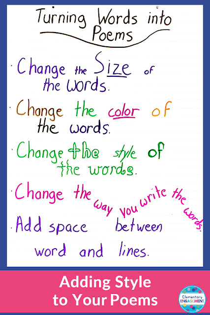 Playing with word style and placement can change ordinary writing into poetry.  This anchor chart shares some ideas to inspire young poets.  Click on the link for additional anchor chart ideas.