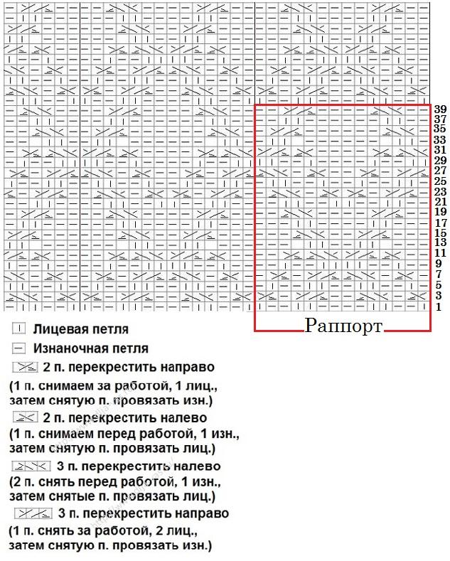 prostoi uzor svyazannii spicami iz licevih i iznanochnih petel so shemoi i opisaniem