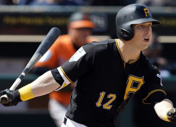 Phillies acquire Corey Dickerson