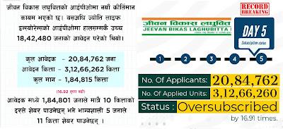 Check IPO Result - Jeevan Bikas Laghubitta Bittiya Sanstha