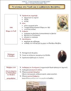 http://eclass31.weebly.com/uploads/8/3/3/4/8334101/e-kef-02-istoria_st.pdf