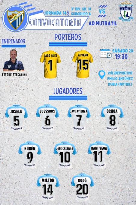Málaga CF Futsal, convocados ante AD Mutrayil
