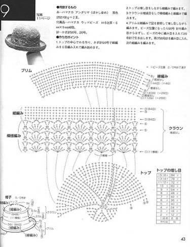 DE MIS MANOS TEJIDOS Y MAS...: Sombreros a crochet