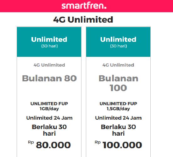 Keuntungan Menggunakan Paket Internet Pascabayar Berkualitas