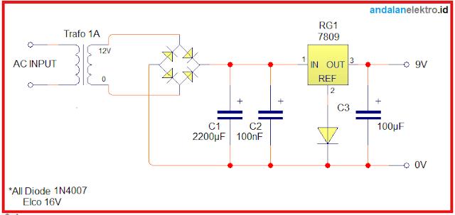 Skema rangkaian power supply regulator 9V 1A sederhana