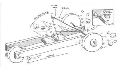 Mousetrap Car Diagram How To Build A Mousetrap Car Stepbystep 1