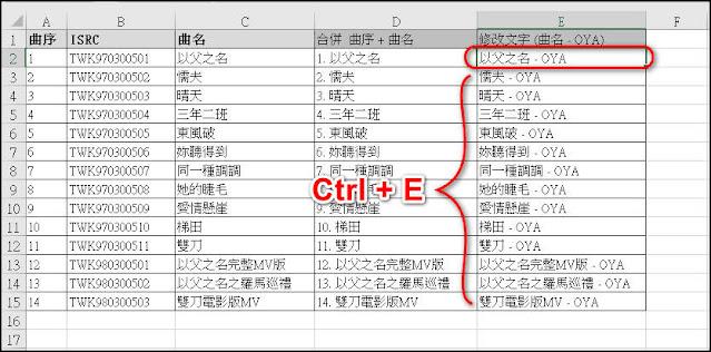 Excel小技巧:Ctrl + E 增刪修改儲存格資料