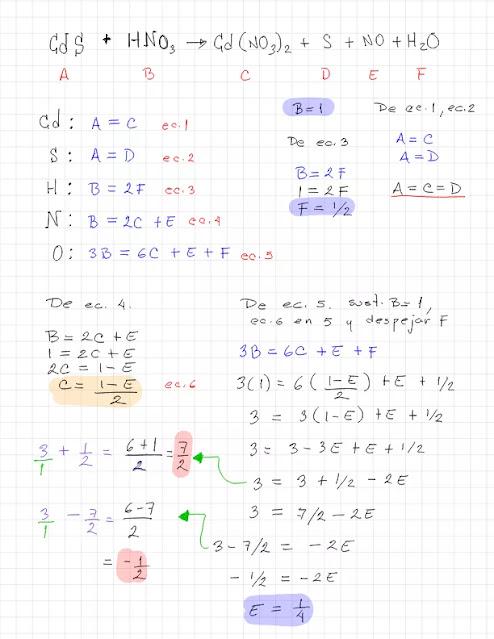 CdS + HNO3 → Cd(NO3)2 + S + NO + H2O
