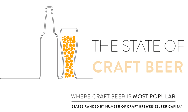 Beer State crafts #infographic