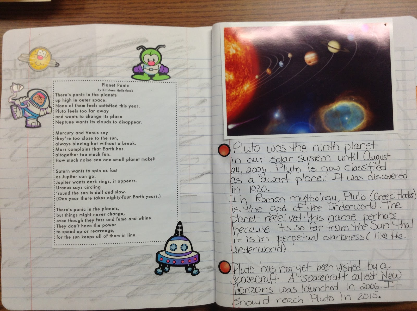 Poems About Our Planets - Pics about space