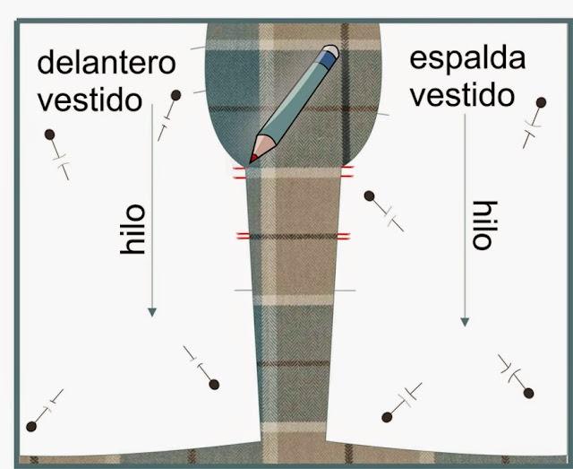 Con las Manos en la Aguja: La Confección de Ropa con Patrones ...