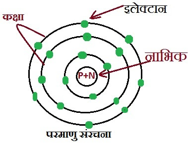 what is electron in hindi