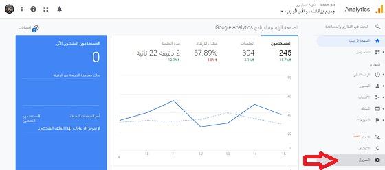 ربط جوجل اناليتيكس وادوات مشرفي المواقع