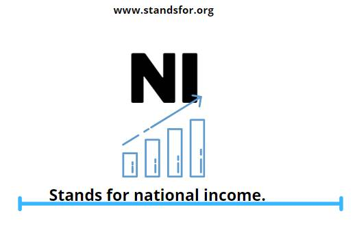 NI-Stands for national income.
