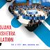 PIB Yojana & Kurukshetra Compilation April 2020 PDF in English