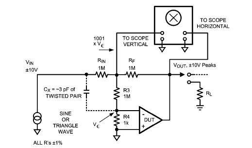 op-amp-classic-gain-and-linearity-testing-circuit-diagram