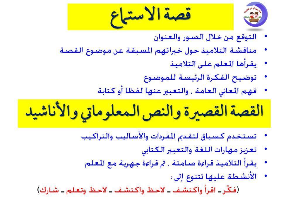 تحليل منهج اللغة العربية الصف الثاني الابتدائي 2020 أ/ حسام أبو أنس 8