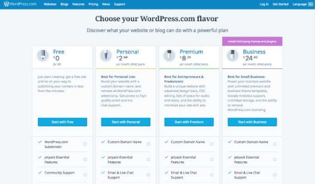 wordpress-plan-2021