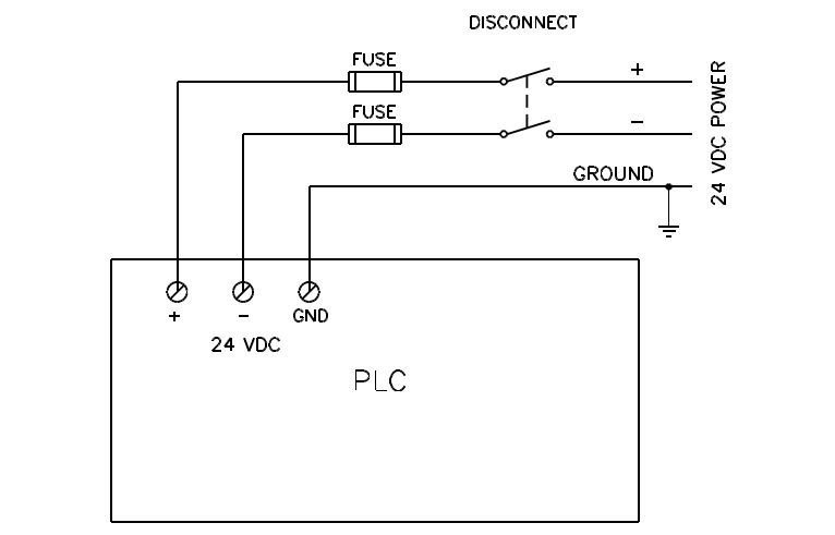 plc plc power connection this wiring also includes fusing and disconnecting for both power conductors if the power line is grounded at the source the disconnect and fuse