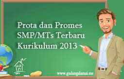 Prota dan Promes Akidah Akhlak Kelas 7  SMP/MTs Semester 2 Terbaru