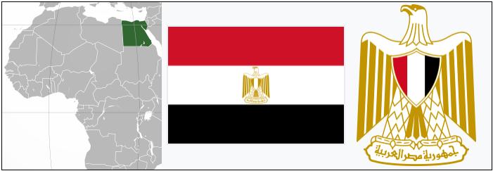 Negara Mesir (Letak, Batas, Iklim, Keadaan Alam, Penduduk, Bentuk Pemerintahan, Ekonomi Negara Mesir)