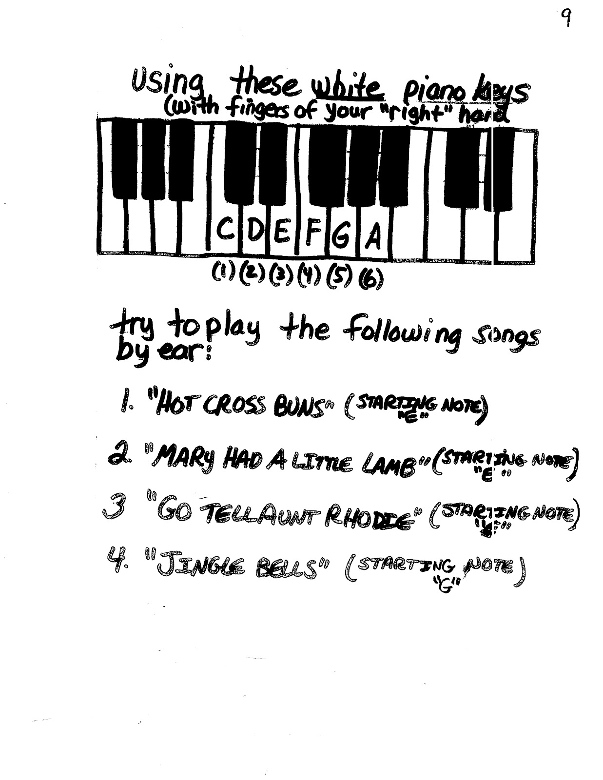 Miss Jacobson's Music: February 2013