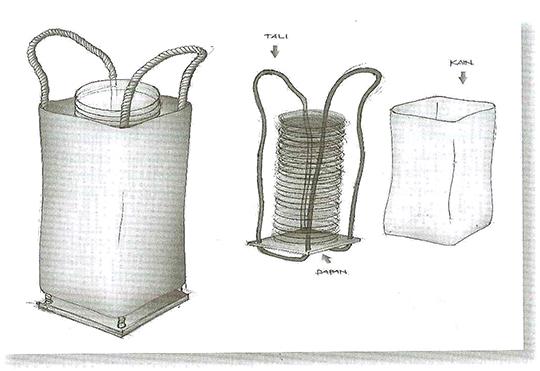 Contoh salah satu sketsa ide berbeda untuk fungsi yang sama sebagai pembawa peralatan makan.