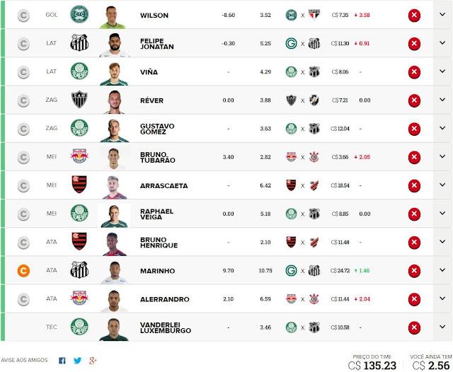 SC Cartoleiros #13 - Cartola FC 2020