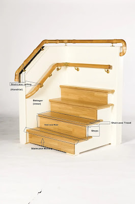 Components of Staircase