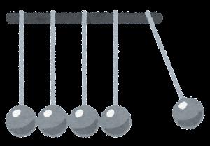 ニュートンのゆりかごのイラスト2